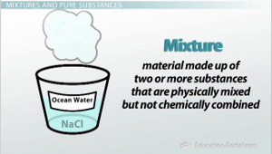 Mixture Ocean Water Example