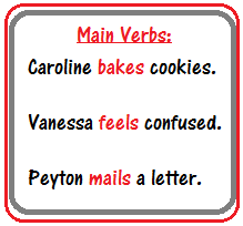 Worksheets Example Of Verbs In Sentence what is a main verb definition examples study com verbs