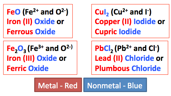 making ionic compounds Determining if a compound is ionic or covalent  for each of the following  compounds, predict whether you.