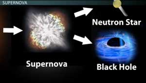 can a black hole explode - photo #31