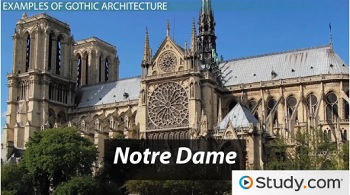 Gothic architecture characteristic in europe
