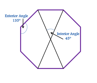 Octagon in geometry definition properties formula for Exterior of an angle definition