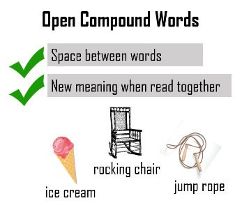 Compound word dissertation