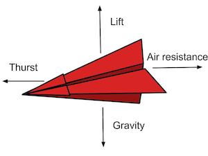 how to create a paper airplane project