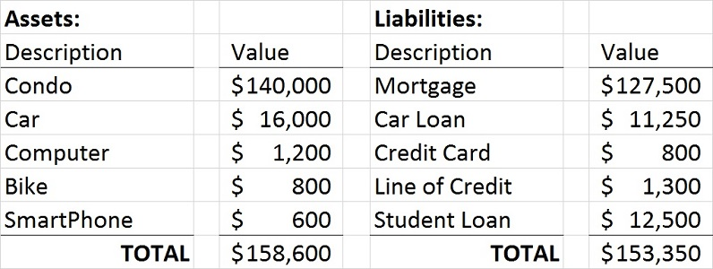 Liability Meaning | Liability Definition | Liabilities Meaning | Napkin  Finance