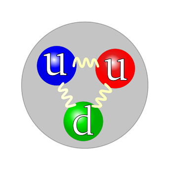 The Quarks Inside a Proton