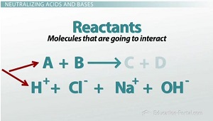 Reactants