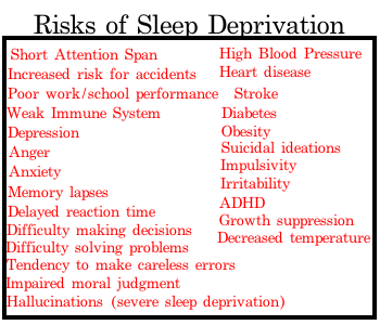 Sleep deprivation among college students research paper
