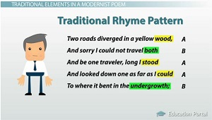 "literary analysis of a road not Robert frost wrote ""the road not taken"" as a joke for a friend, the poet  of the  poem was ""a mock sigh, hypo-critical for the fun of the thing."