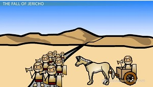 Roads Brought Troops to Jericho