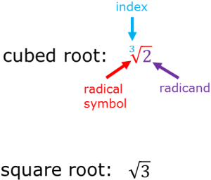 math worksheet : subtracting square roots  study  : How To Subtract Square Roots