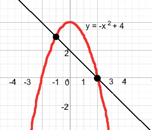 how to find the equation of a secant line calculator