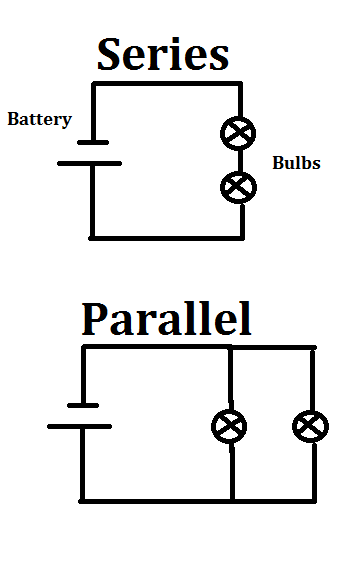 series parallel wiring and  series  free engine image for