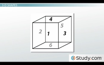 image of a cube as six squares