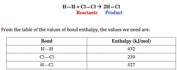 Bond Enthalpy Definition Calculations Values Video Lesson – Bond Energy Worksheet