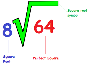how to find square root of 144