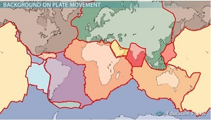 Tectonic Plates Image