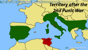 Results of Second Punic War