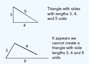 Worksheets Triangle Inequality Practice Worksheet triangle inequality theorem proofs study com 1
