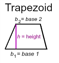 How area formulas of triangles parallelograms trapezoids relate to find the area of a trapezoid we multiply one half times the sum of the bases times the height ccuart Choice Image