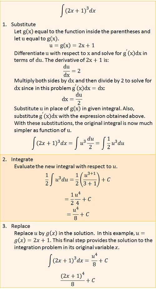 U Substitution Examples Concept – U Substitution Worksheet