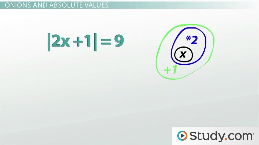 Solving absolute value practice problems video lesson transcript solving absolute value practice problems video lesson transcript study fandeluxe Gallery