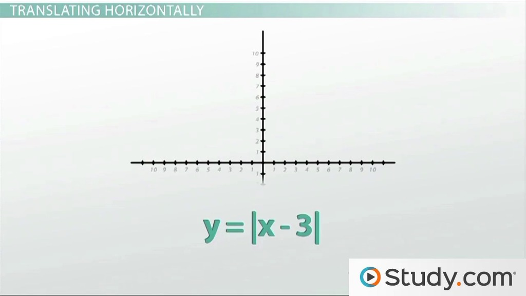 Graphing absolute value equations dilations reflections video how to graph an absolute value and do transformations fandeluxe Image collections