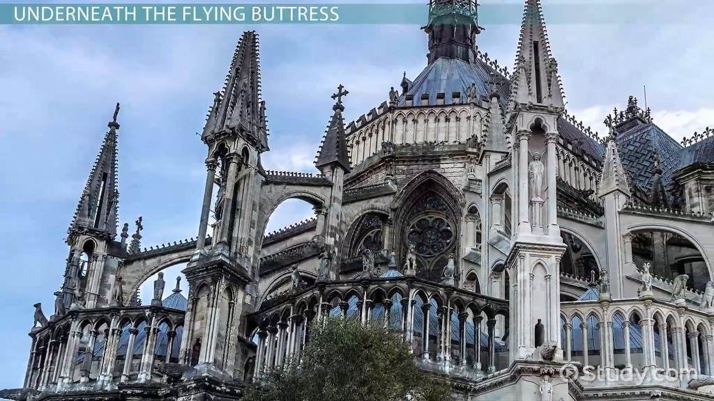 Flying Buttress Definition Amp Architecture Video