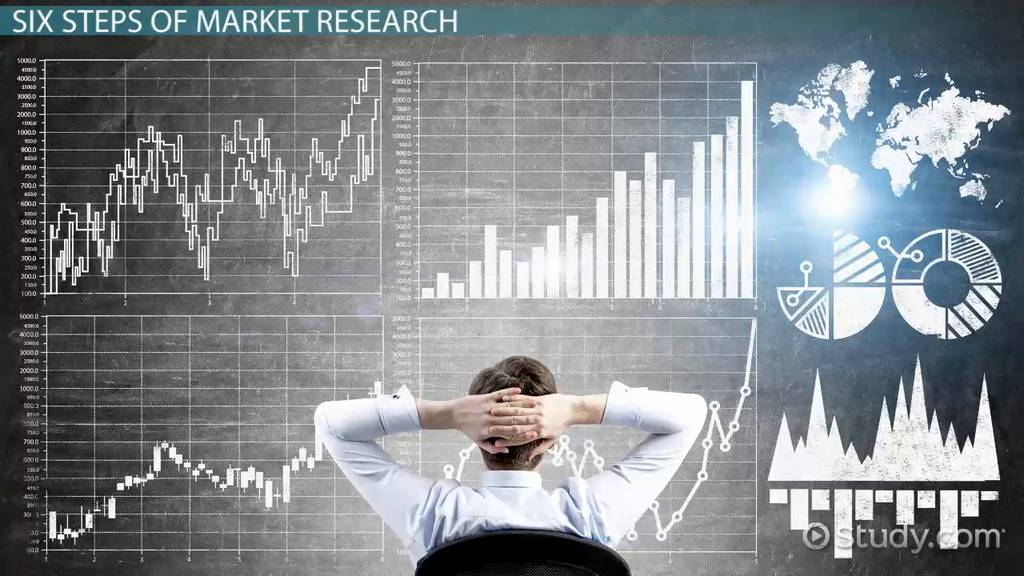 Market Research Definition Analysis Amp Methodology