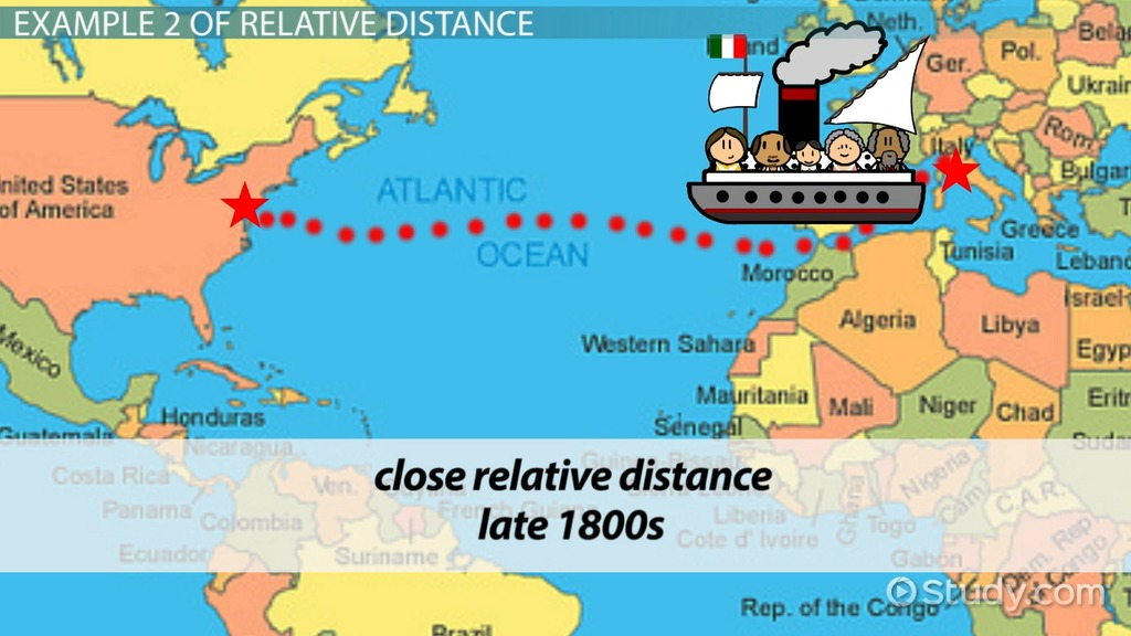 Relative Distance In Geography Definition Overview Video
