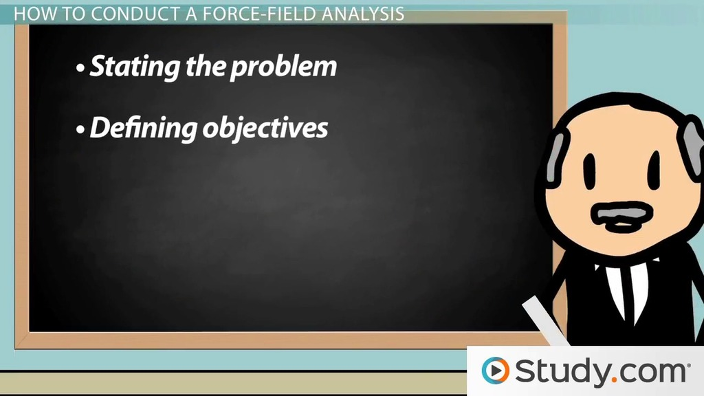 Kurt Lewin'S Force-Field Analysis Change Model - Video & Lesson