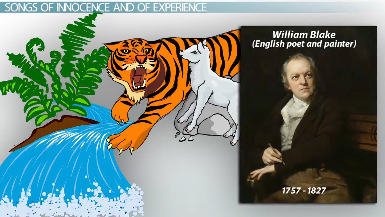 the lamb by william blake summary theme poem analysis video the tyger and the lamb summary analysis