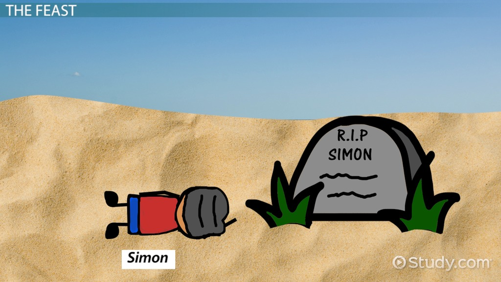 lord of the flies simon s death video lesson transcript  lord of the flies simon s death video lesson transcript com
