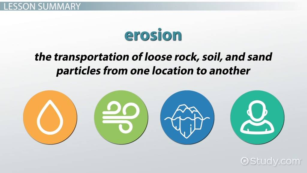 Erosion definition causes effects video lesson for Meaning of soil resources