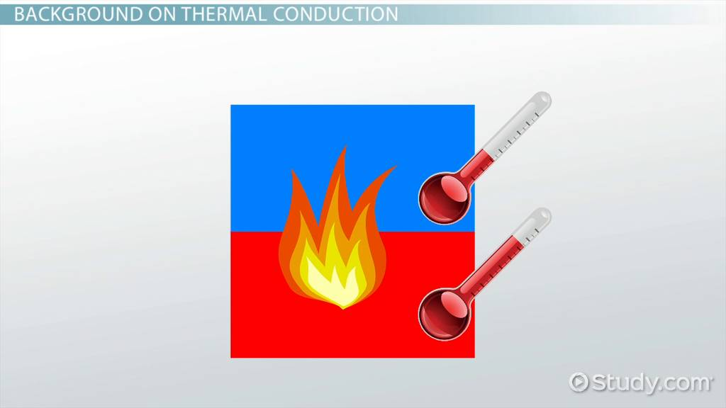 thermal conductivity  definition  equation  u0026 calculation