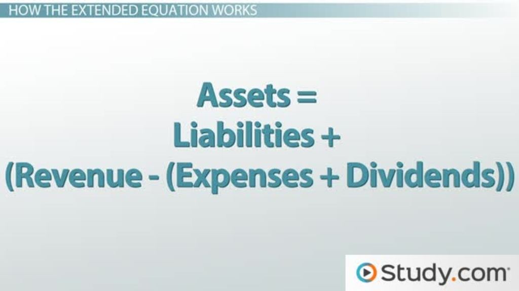 Using the Accounting Equation: Adding Revenues, Expenses ...