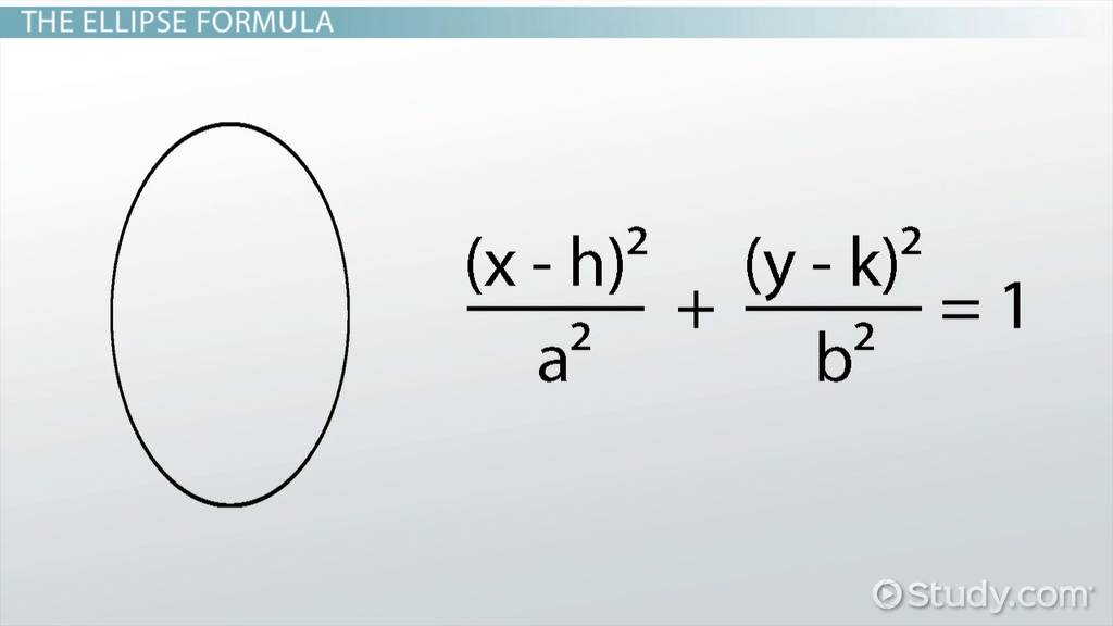 Ellipse  Definition  Equation  amp