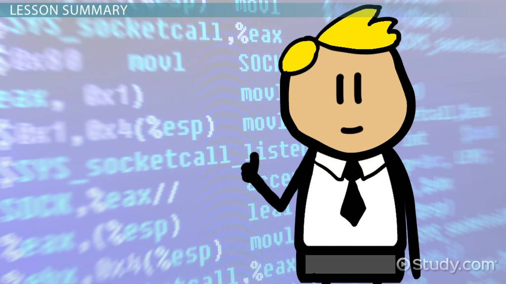 Object Oriented Programming Vs Procedural Programming Video