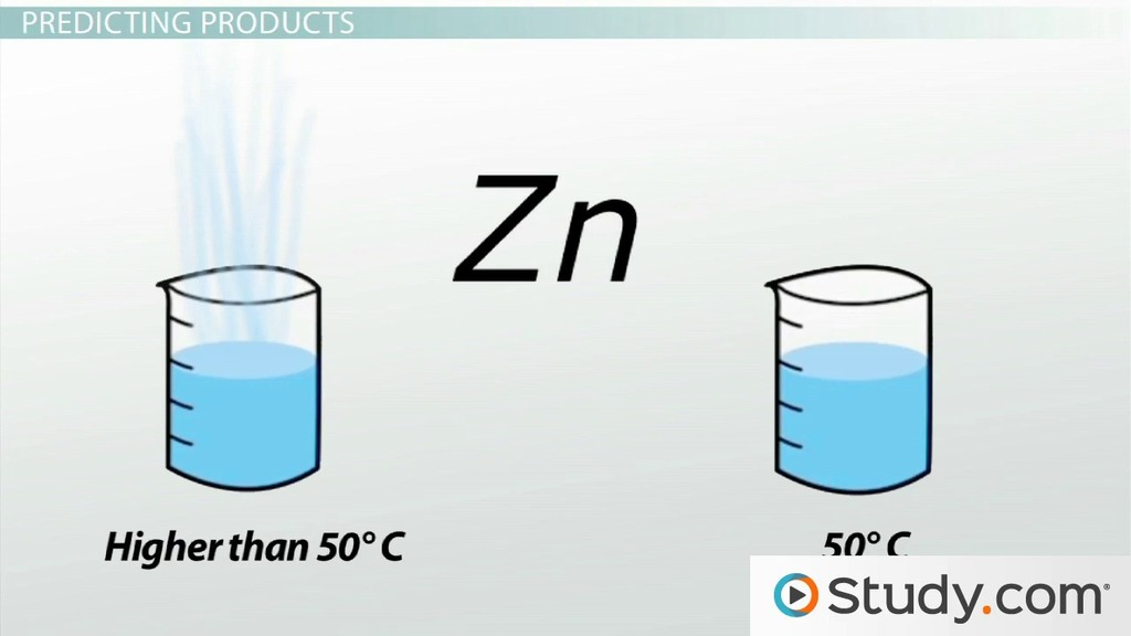 how to find the enthalpy of a single displacement reaction