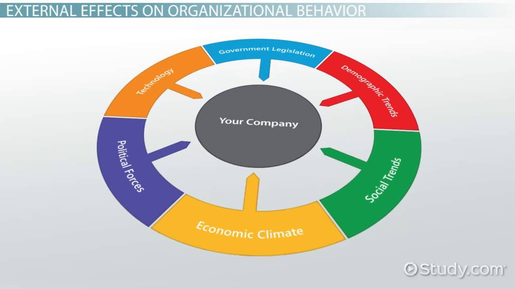a study of effects of organizational But a large and growing body of research on positive organizational psychology demonstrates that not only is a cut-throat environment harmful to productivity over time, but that a positive.