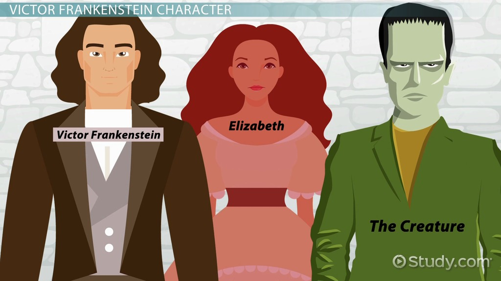 victor frankenstein character analysis essay Character analysis of victor frankenstein the title of the paper is: character analysis of victor frankenstein book: frankenstein by.