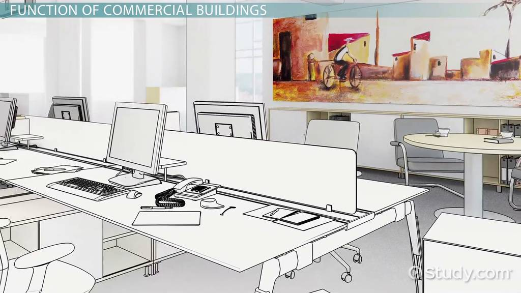 Attractive What Is Commercial Interior Design?