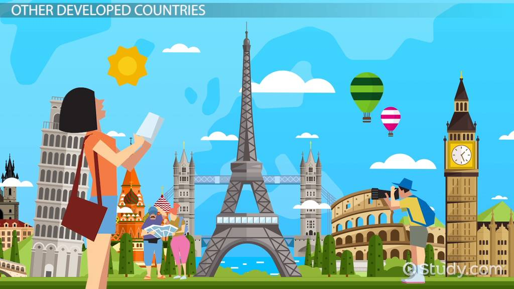 Developed Countries Definition Examples Video Lesson