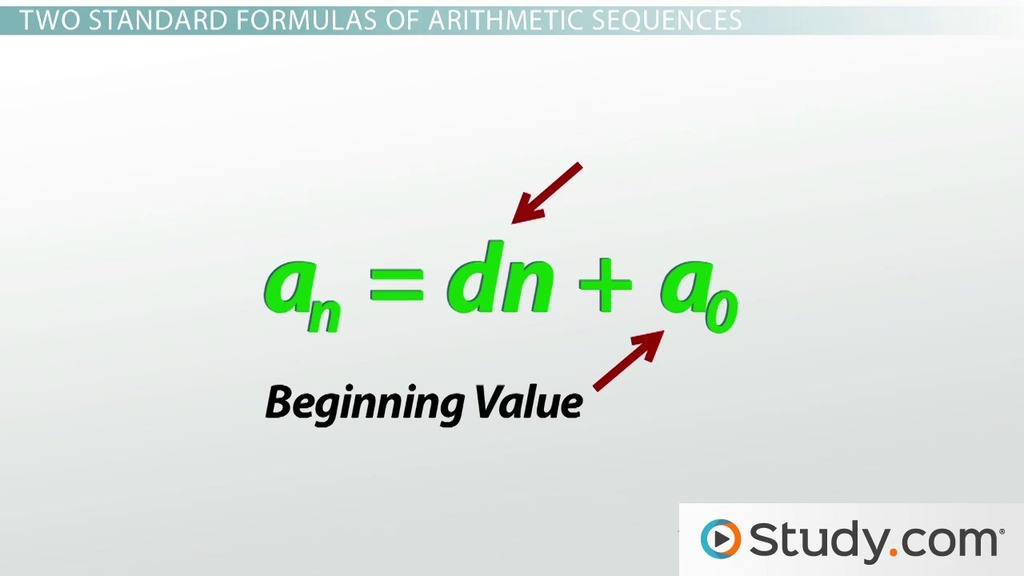 How To Find And Classify An Arithmetic Sequence - Video & Lesson