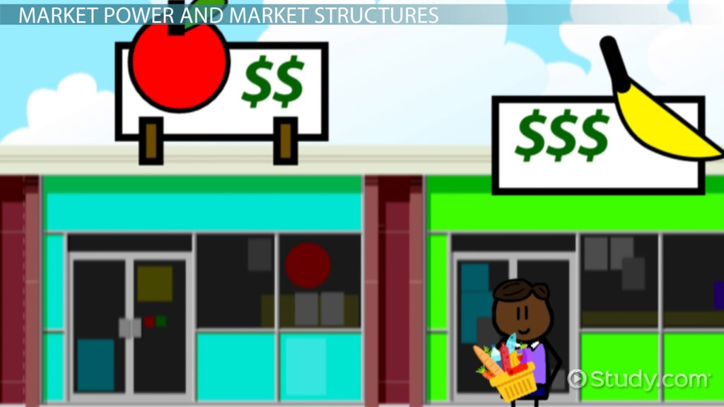 Market Power In Economics Definition Sources Examples Video
