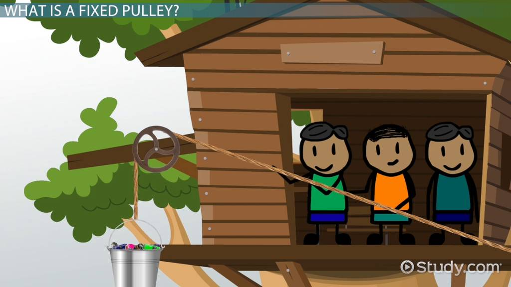 fixed pulley definition  lesson for kids