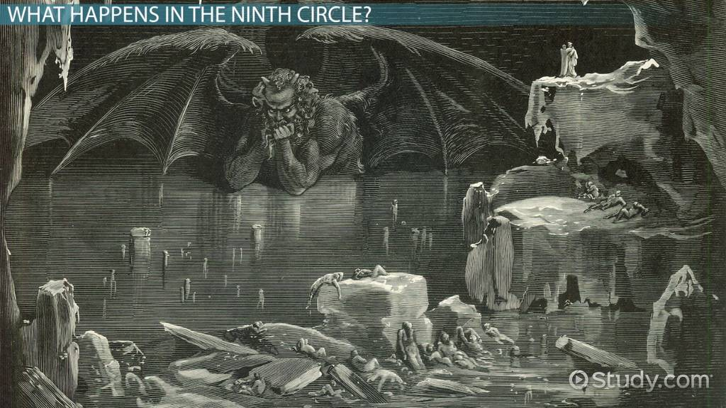 an analysis of the pagan images in dantes inferno A summary of cantos v–vi in dante alighieri's inferno  analysis: cantos v–vi dante draws the character of minos  by placing pagan gods and monsters in an.