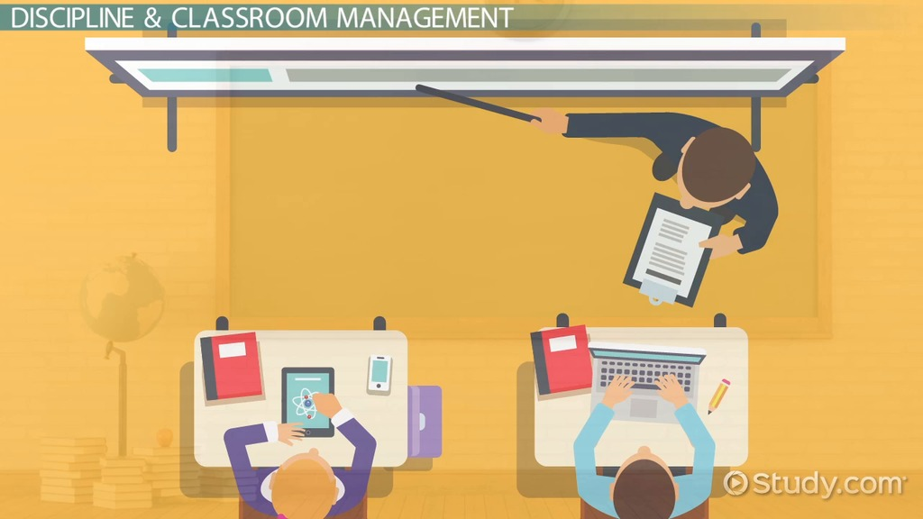 classroom management plan essay