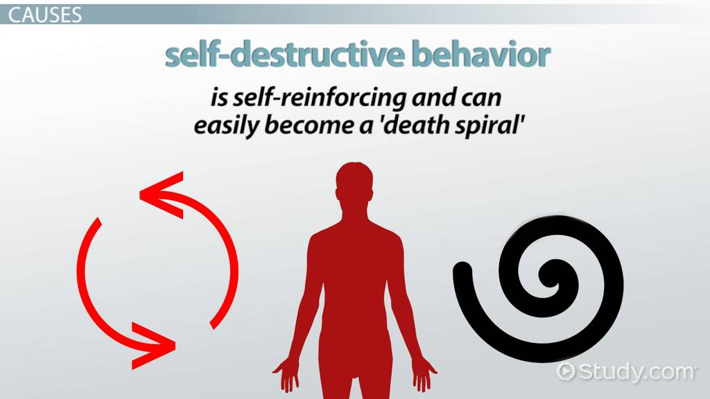 Self Destructive Behavior Signs Causes Amp Effects Video