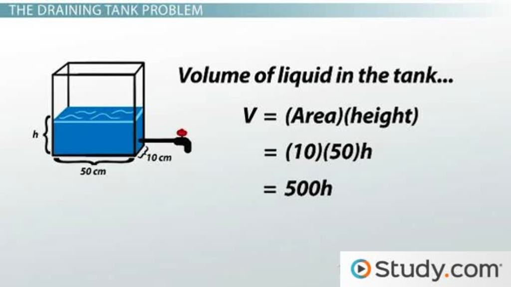 Related Rates The Draining Tank Problem Video Amp Lesson